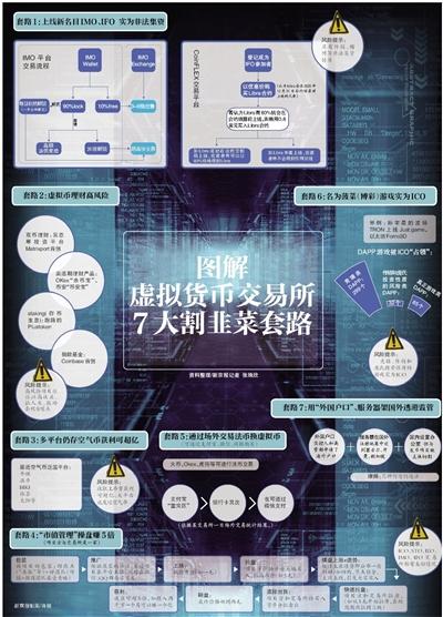 辽宁公布新增3例确诊病例行程轨迹
