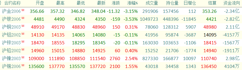 http://www.jjetgj.live/chalingxinwen/207419.html