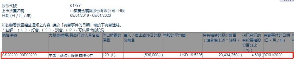 北京预计11日夜间空气质量进入重度污染