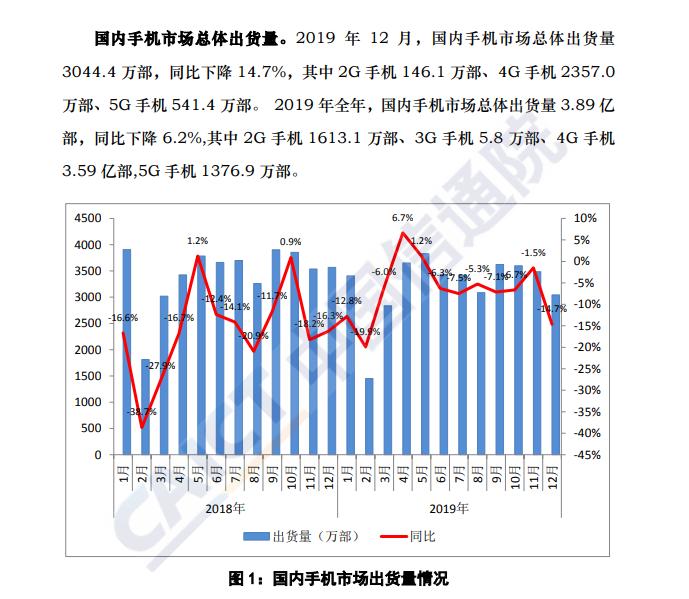 公用股有买盘吸纳中电控股及港华煤气各走高逾1%