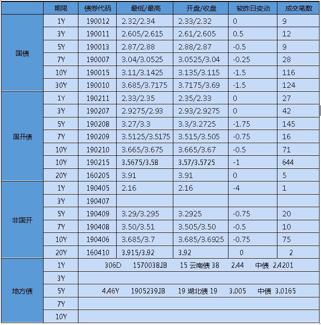 【银华基金】交易日报 2020-1-9