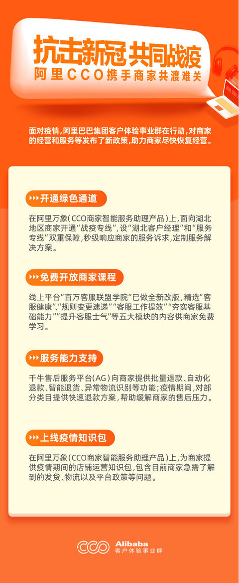 阿里CCO公開湖北商家扶助政策 50