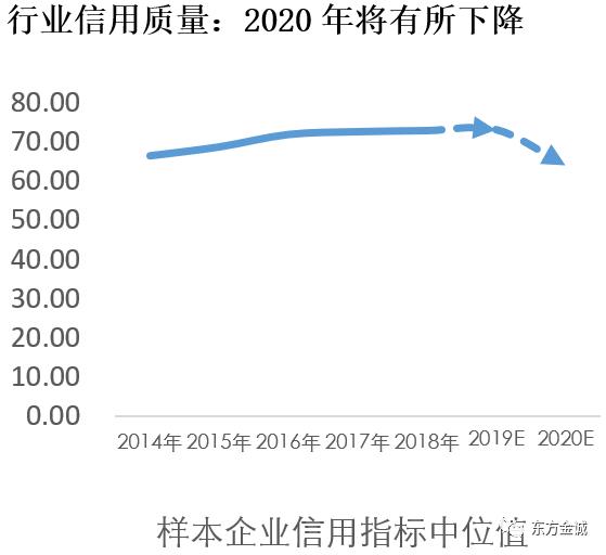 中国独角兽报告:2019