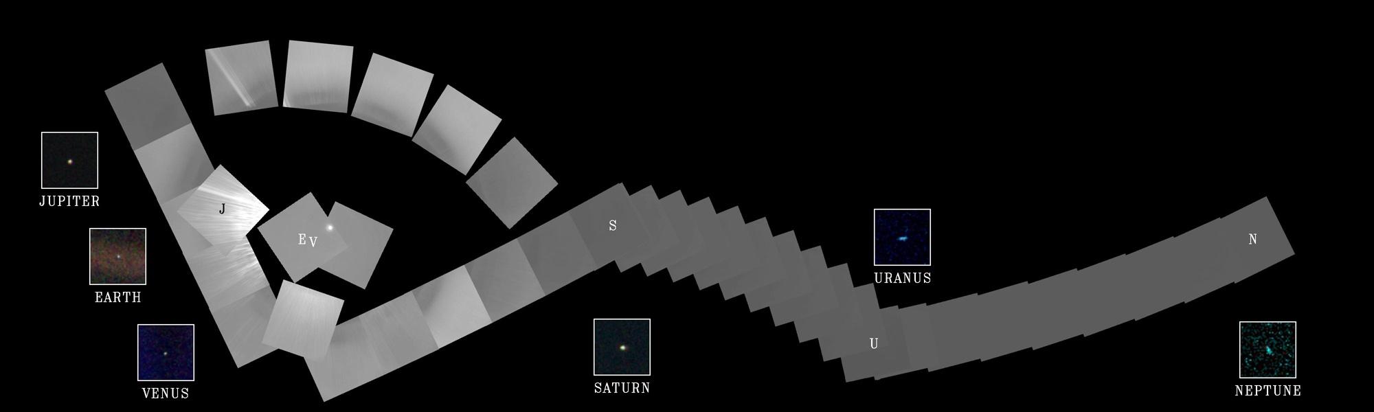 太陽系首張全家福