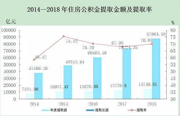 平易近航局:齐公民航收费退票超两百亿 相干政策后延