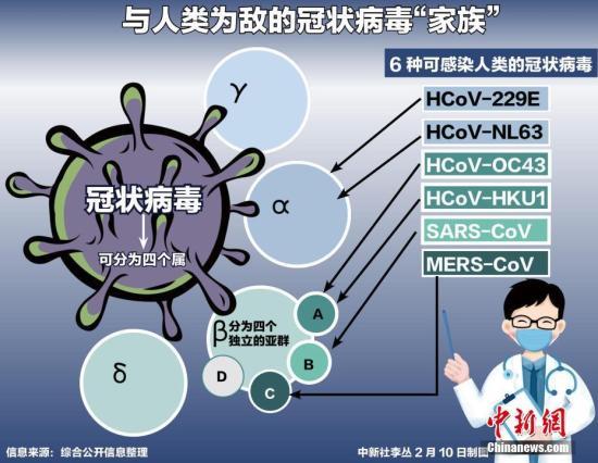 2月14日内政部网上例止记者会(齐文)