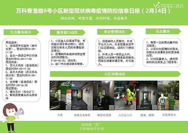 香港路8号小区2月14日的疫情防控信息日报。