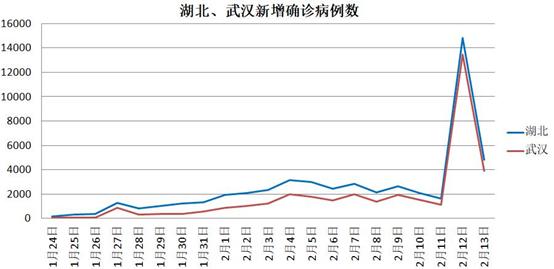 中国联通对受疫情影响的2.5亿用户久缓停机