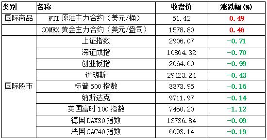 天业股份内幕交易当事人收行政处罚书被罚款60万
