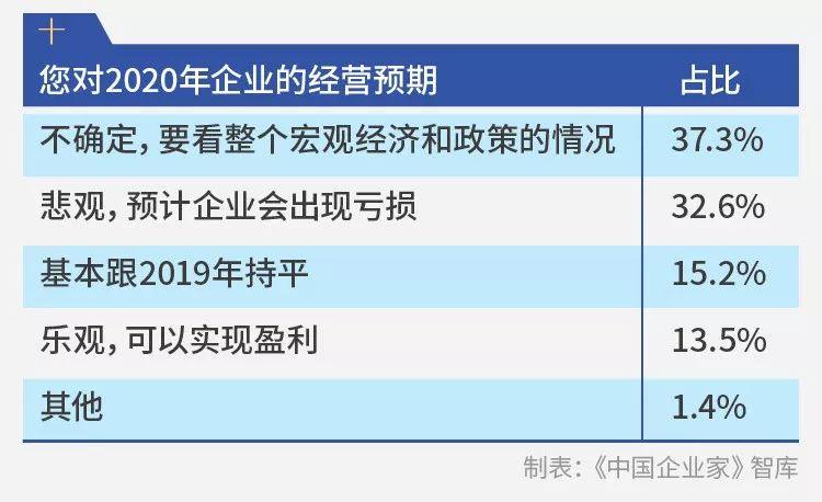 12省搀扶企业:广东社保加背最给力 祸建降本钱