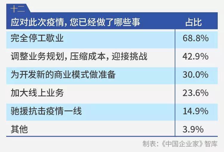 中国徐控中间:带滤棉的防颗粒物心罩劣于普通医用心罩