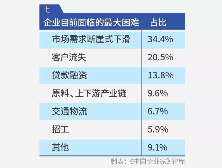 杨德龙:证监会为再融资紧绑 最利好创业板战券商股
