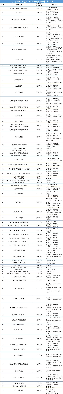 欧盟称没有需制止中国旅客进进申根区 内政部:欢送