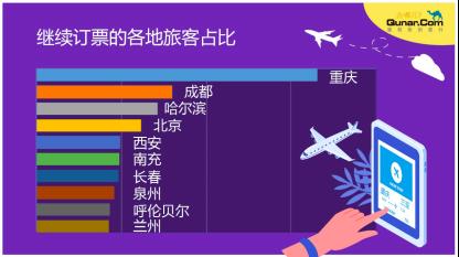 """年夜连民圆:已宣布""""今天起齐市禁灵活车上路""""音讯"""