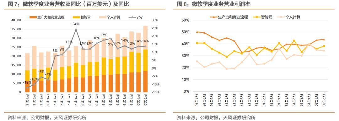 一年夜波金融变革开放试面将正在上海展开!五部分收30条办法力挺