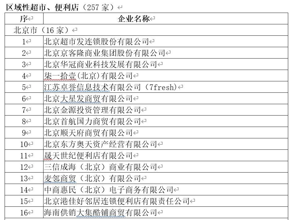 克日起返京职员到京后 均应居家或会合不雅察14天