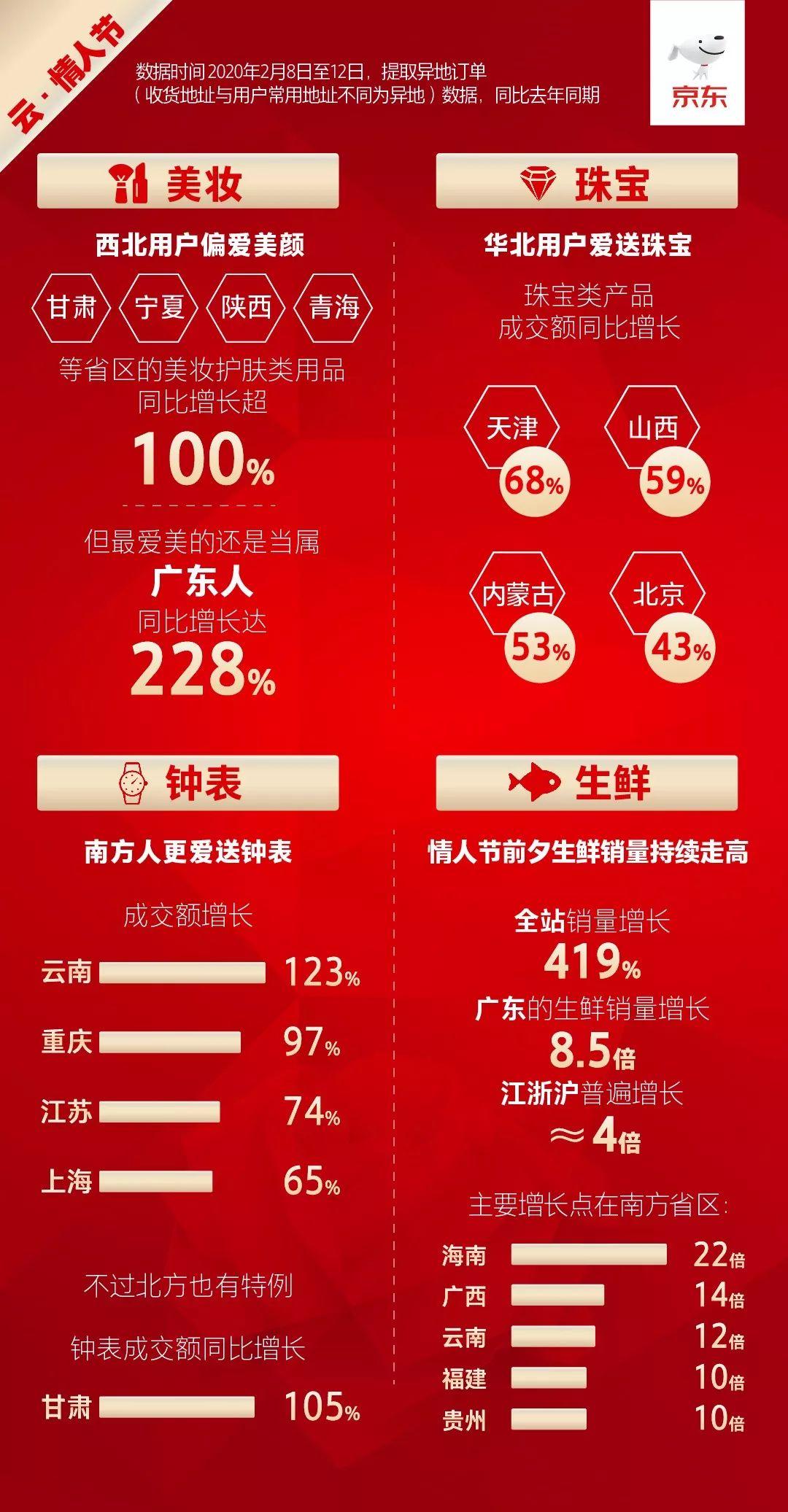 中华气功养生网