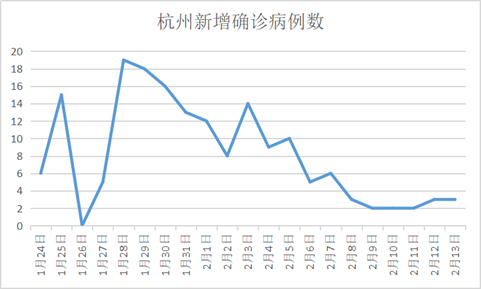 梁涛:充沛思索疫情客不雅影响 恰当进步没有良容忍度