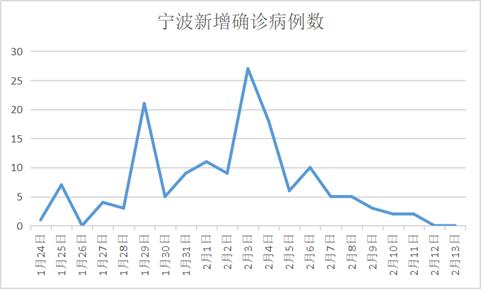 范一飞:中国如今没有良存款比例较低 可调剂余天比拟年夜