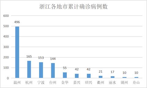 风年夜天冷 北京周终阵风7级最下温冰面彷徨