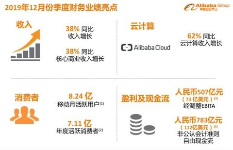 中国离婚网