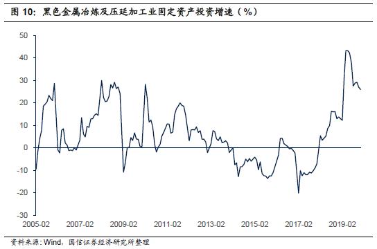 国际油价继续低迷 国际制品油价将再迎年夜幅下调