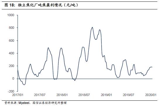 特斯推已仄仓空头仓位一个月增加超400万股