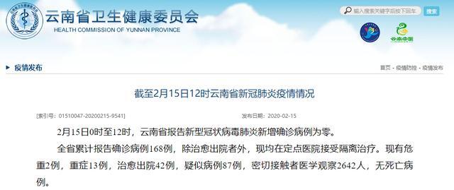 2月15日0时至12时,云南新增确诊病例为零