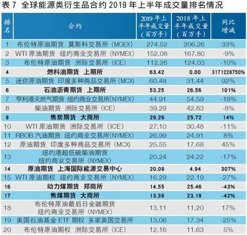 港股通(沪)净流进19.74亿 港股通(深)净流进9.47亿