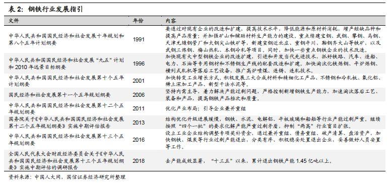 中国房地产集团网