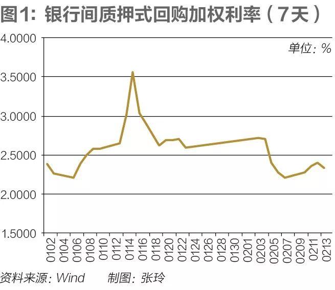 交通运输部:节后返程客流年夜幅降低 出有分明返程顶峰