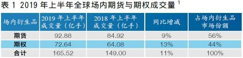 中国证监会:A股市场禁受住了疫情打击 根本回回常态化运转