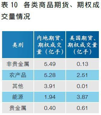 上海市国资委零碎金融效劳类企业已投放央止再存款6.21亿