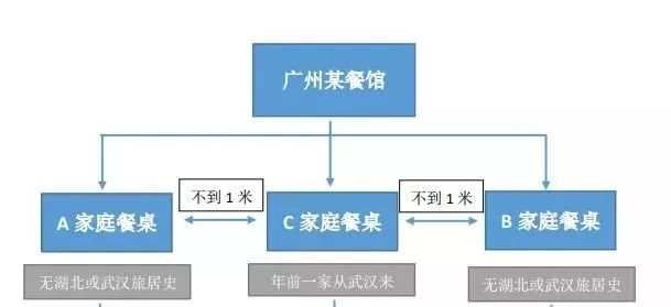 GT彩票平台平台官网