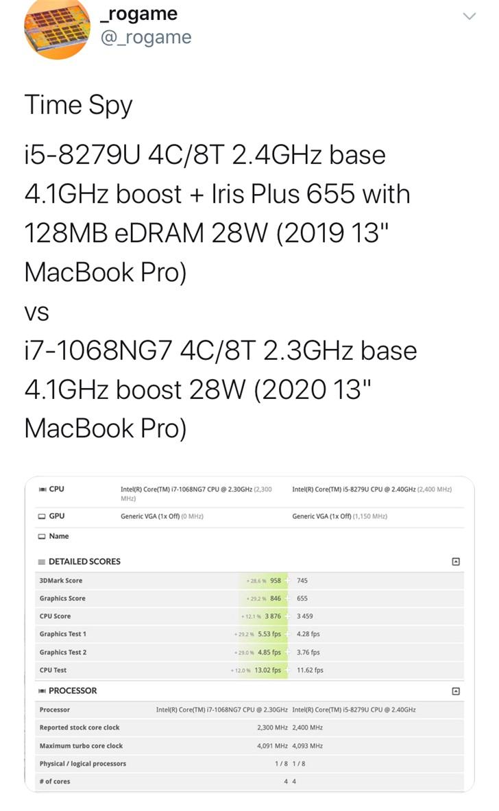 新13寸苹果MacBook ProGPU性能提升近30%,你会买吗