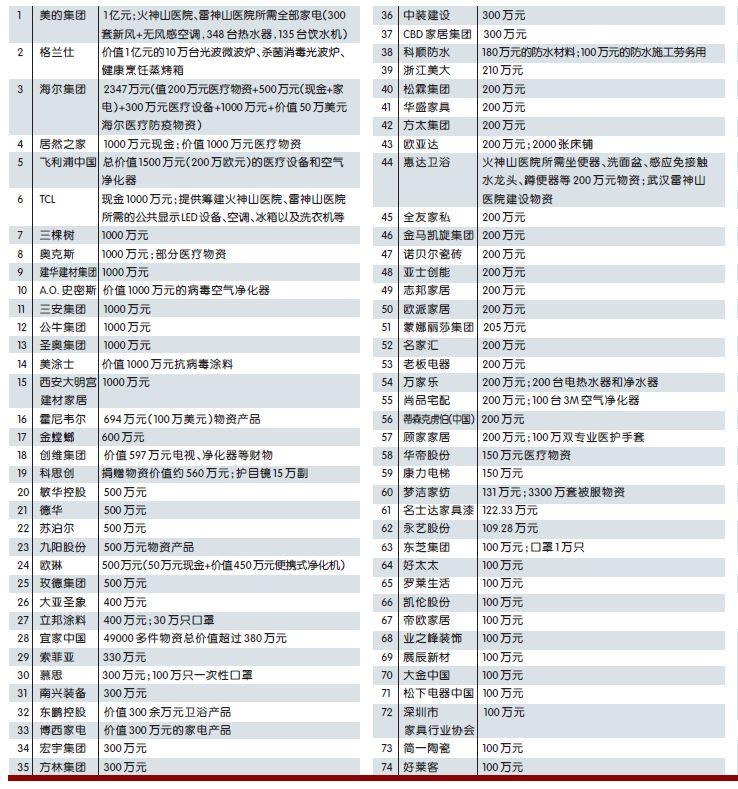 凯龙股份携国家能源集团、武汉东湖开发区造氢生态链