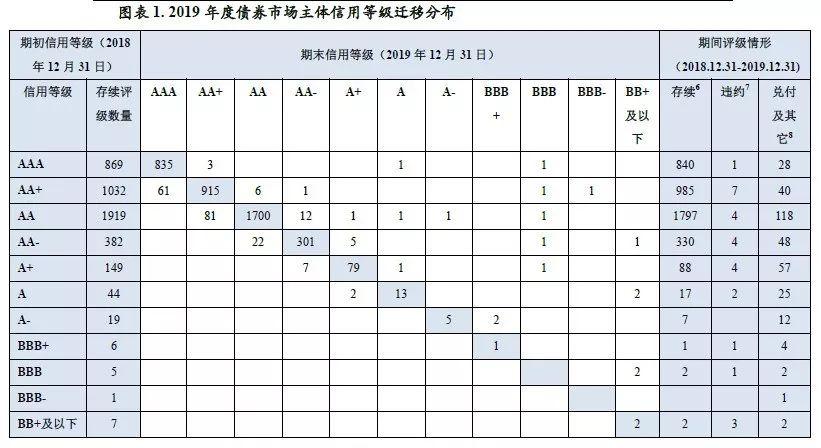 成都建工集团有限公司董事长李善继接受审查调查