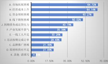 浙江:省用工保障小组点对点帮企业省外员工返岗