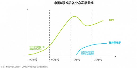 肺炎疫情让中国经济倒退20年?权威专家的回应来了