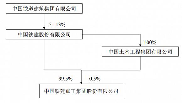 万洲国际获大摩唱好股价飙近5%暂为升幅第二大蓝筹