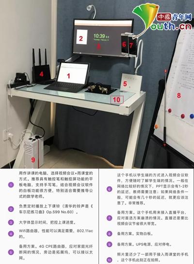 """清华大学教师杨铮的""""十大神器""""及图文说明。受访者供图"""