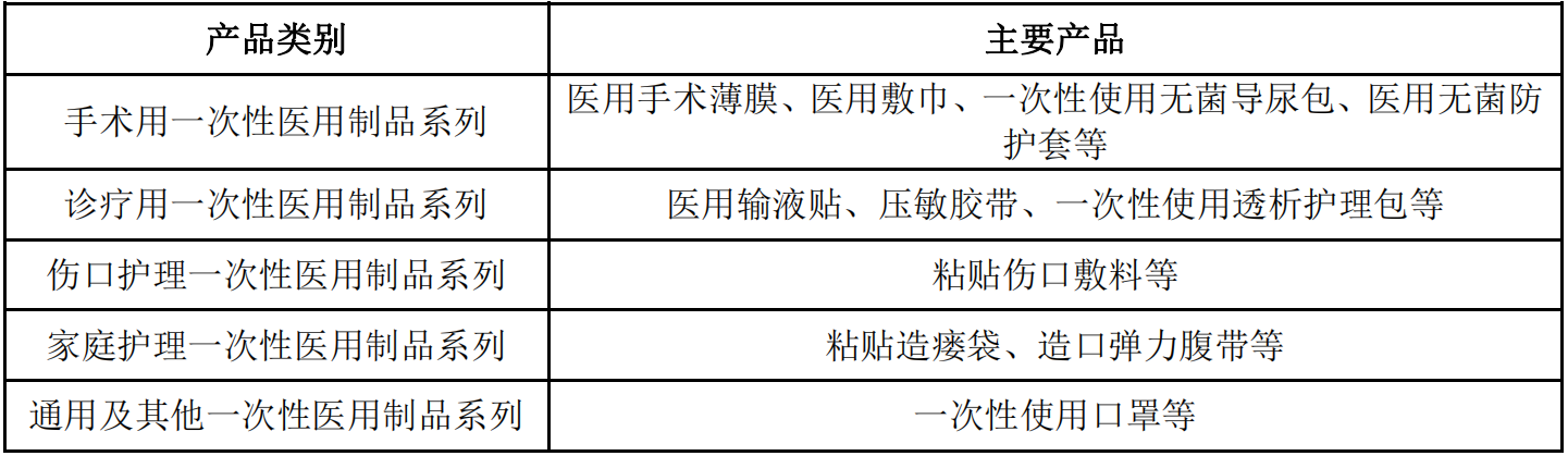 富士康也启动口罩生产线了!预计2月底可日产200万只