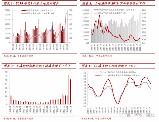"""全球资本市场""""连环炸""""聪明资金加仓些抗跌绩优股"""