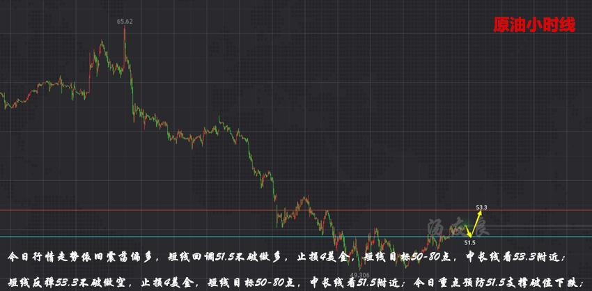 湯友良:2.18周二早評黃金原油延續震蕩偏多、黃金原油