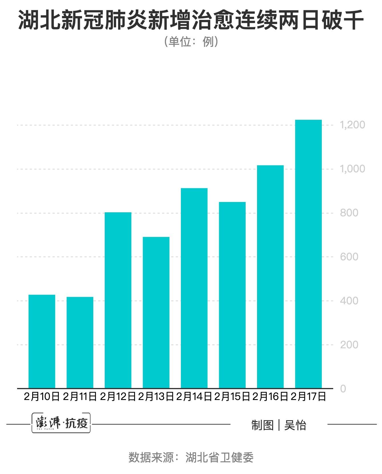 财政部:第一次续发2020记账式附息一期国债完成招标