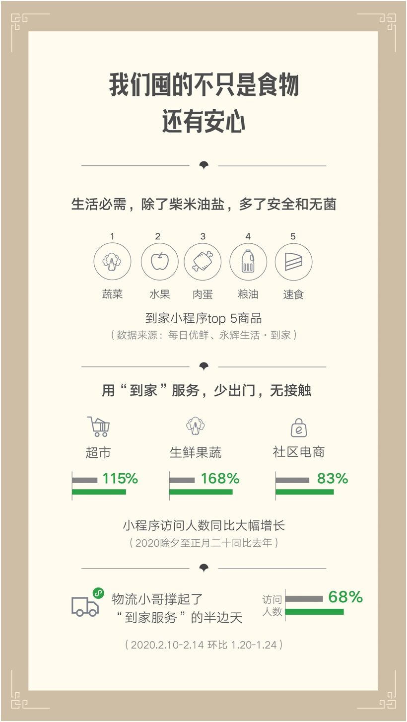 一图看懂2019年北京地区高校毕业生就业质量状况
