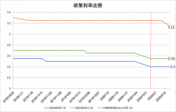 收评:北向资金流出0.11亿元沪股通净流出0.09亿元