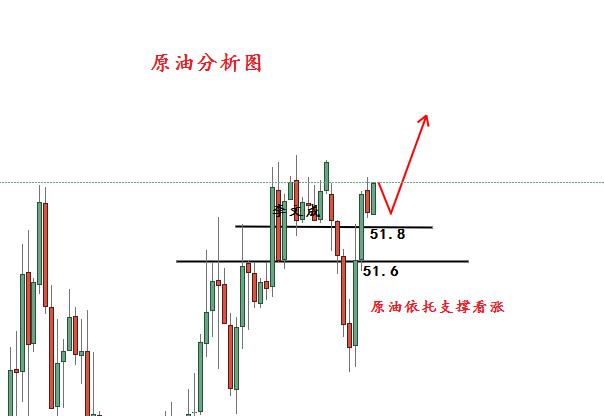"""李文成:黃金""""飛天""""回落繼續多,原油51.8多,附策略"""