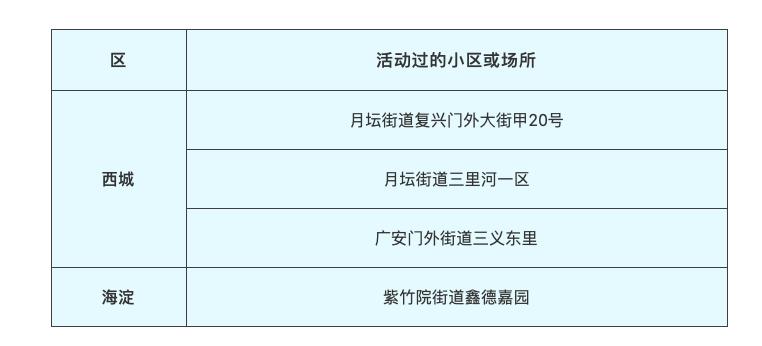 碧桂园附属建议发行不逾30亿人民币公司债