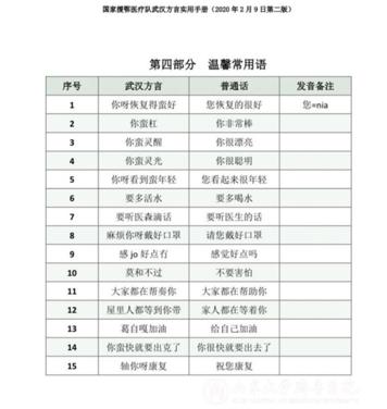 公安部:除湖北、北京外,道路交通堵点基本打通